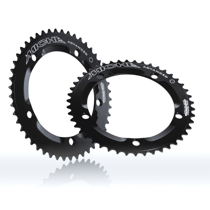 Chainring Track